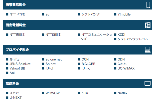 AMEX対象加盟店一覧表