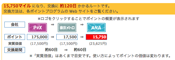 PeX175000ポイント検索結果