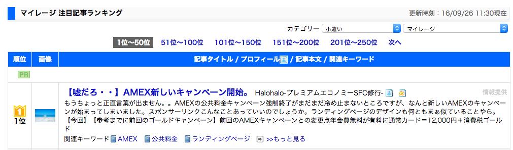 ブログ村注目記事ランキング1位獲得画面