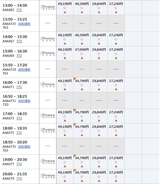 1月1日 羽田札幌プレミアムクラス運賃