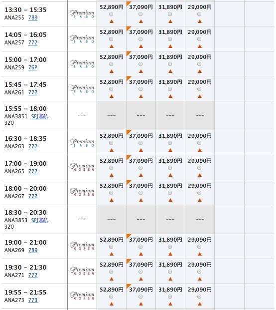 1月2日 羽田ー福岡プレミアムクラス運賃