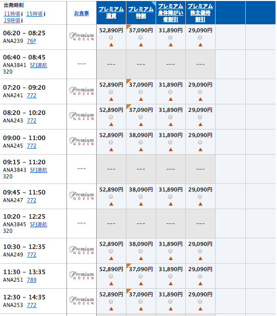 1月3日ANA羽田ー福岡運賃