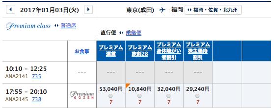 1月3日ANA成田ー福岡運賃