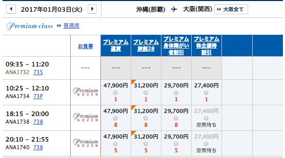 1月3日ANA沖縄ー関西運賃