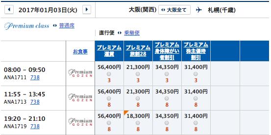 1月3日ANA関西ー札幌運賃