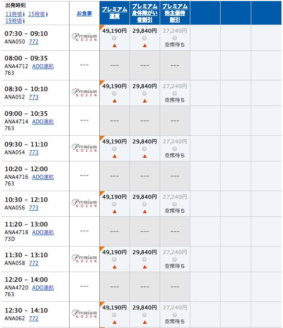 1月3日ANA札幌ー羽田運賃