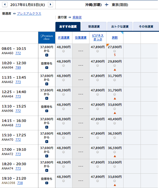 1月3日ANA那覇ー羽田エコノミークラス運賃