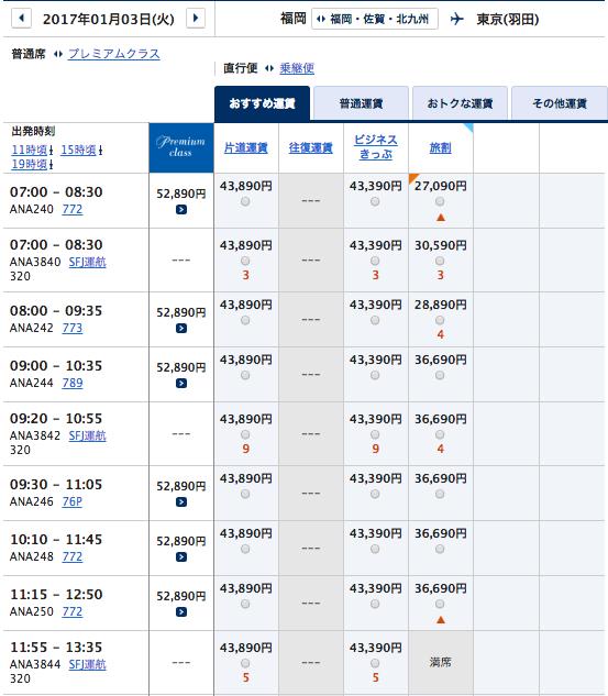 1月3日ANA福岡ー羽田エコノミークラス運賃