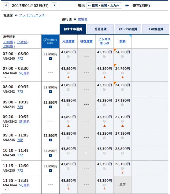 1月2日ANA福岡ー羽田エコノミークラス運賃