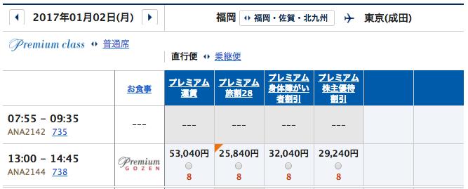1月2日 福岡ー成田プレミアムクラス運賃