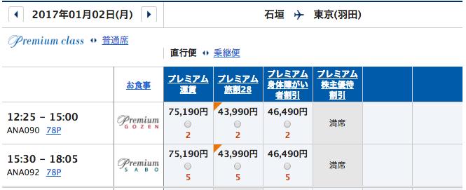 1月2日 石垣ー羽田プレミアムクラス運賃