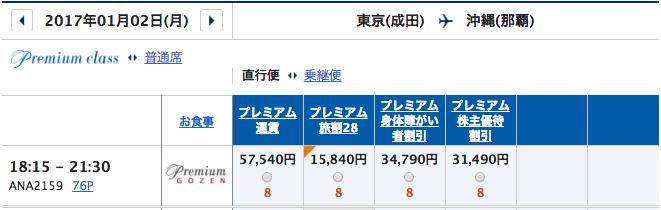 1月2日 成田ー沖縄プレミアムクラス運賃