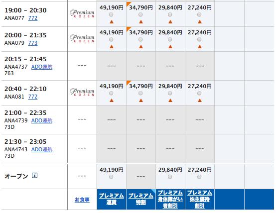1月2日 羽田ー札幌プレミアムクラス運賃