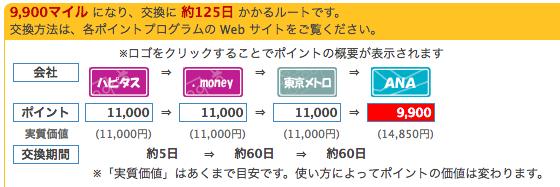 ハピタス11,000ポイント