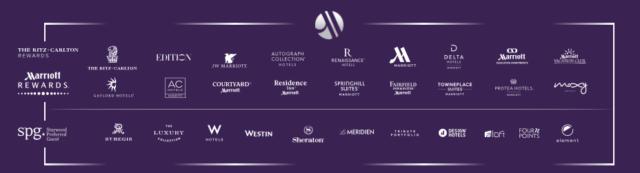 SPGグループホテル企業