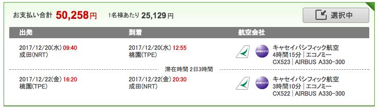 楽天トラベル格安台北ツアー