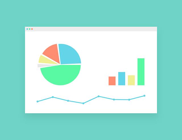 macのデータ分析