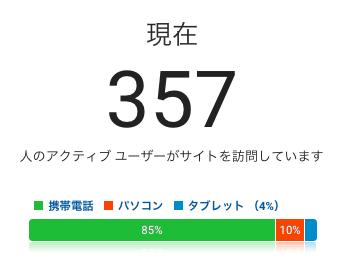ブログ同時接続数357