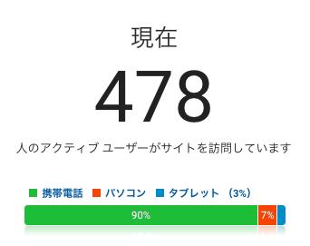 ブログ同時接続数478