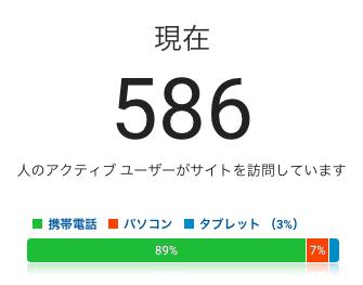 ブログ同時接続数586