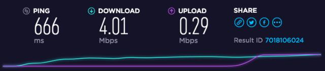 ANA無料Wi-Fi速度