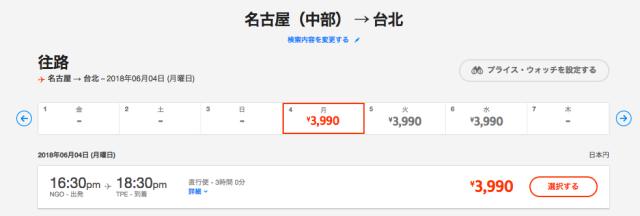 台北のジェットスター片道388円セール