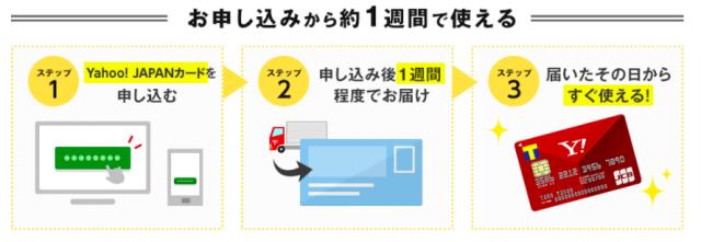Yahoo! JAPANカード(ヤフージャパンカード)入会方法