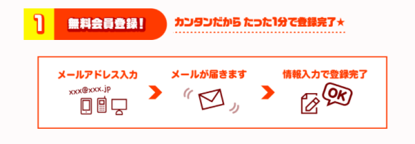 moppy入会キャンペーン