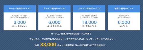 アメックス入会キャンペーン