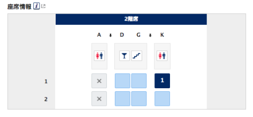A380特典航空券の開放数